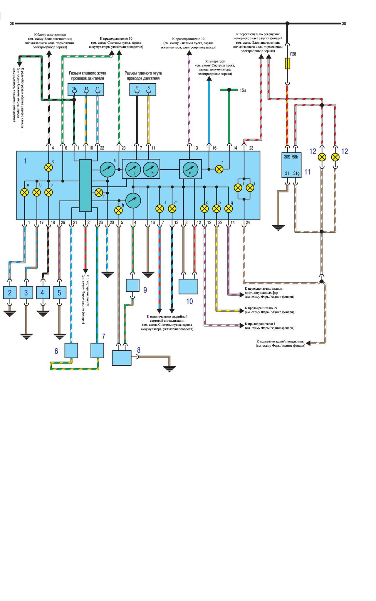 Схема распиновки щитка приборов